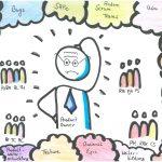 Agile Spannungsfelder für den Product Owner
