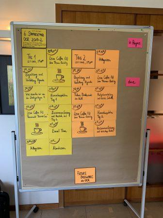 Sprintwechsel - Agenda